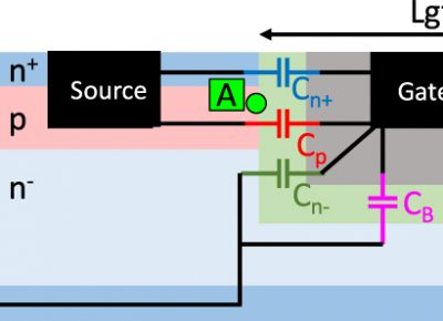Model for Gate Capacitance of trench GaN Mosfet